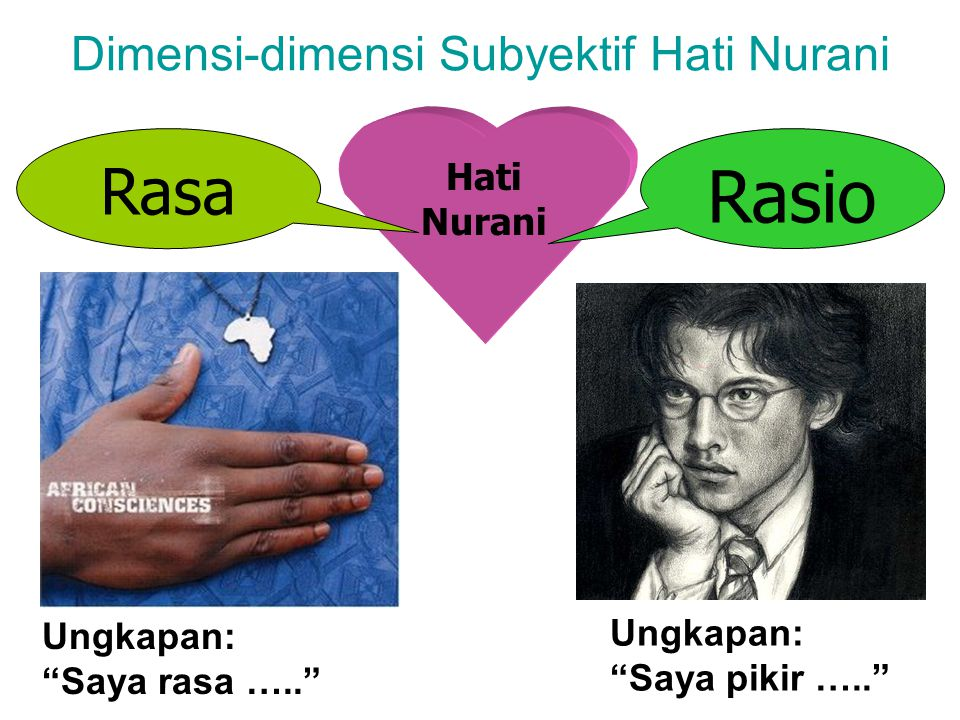 Dimensi-dimensi Subyektif Hati Nurani