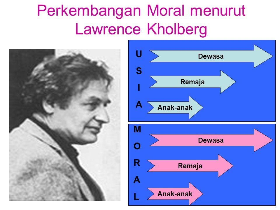 Perkembangan Moral menurut Lawrence Kholberg