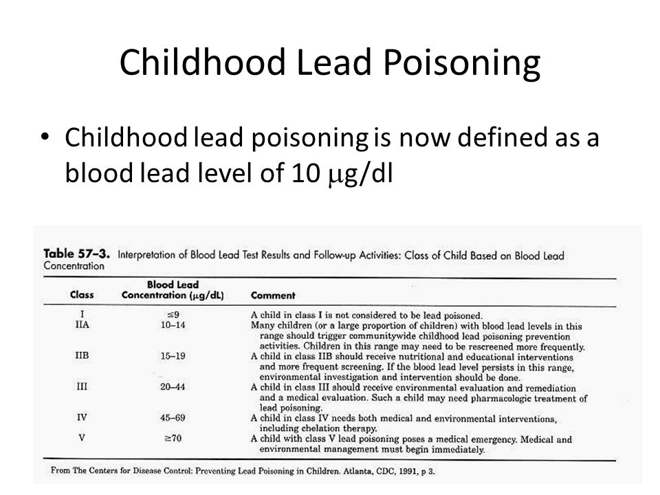 Childhood Lead Poisoning