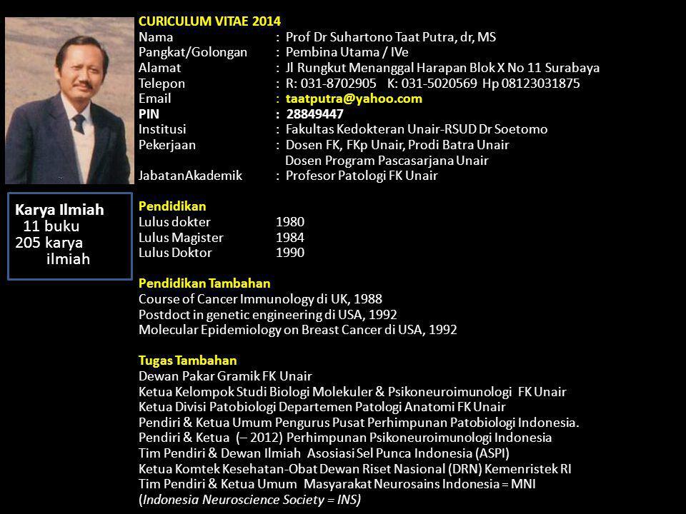 Karya Ilmiah 11 buku 205 karya ilmiah CURICULUM VITAE 2014