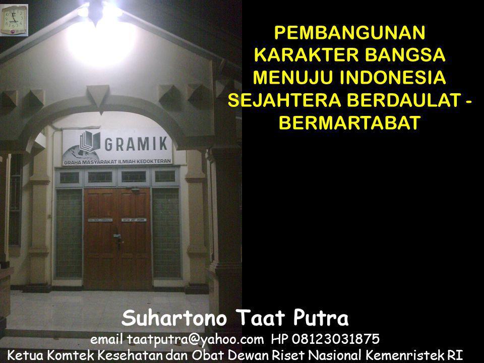 Suhartono Taat Putra email taatputra@yahoo.com HP 08123031875