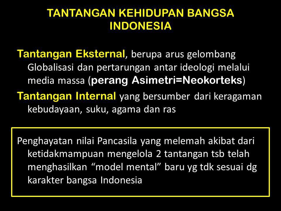TANTANGAN KEHIDUPAN BANGSA INDONESIA