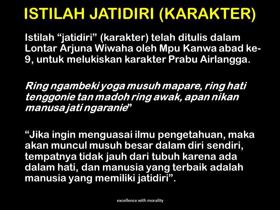 ISTILAH JATIDIRI (KARAKTER)
