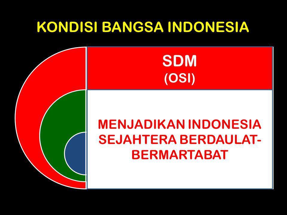 KONDISI BANGSA INDONESIA
