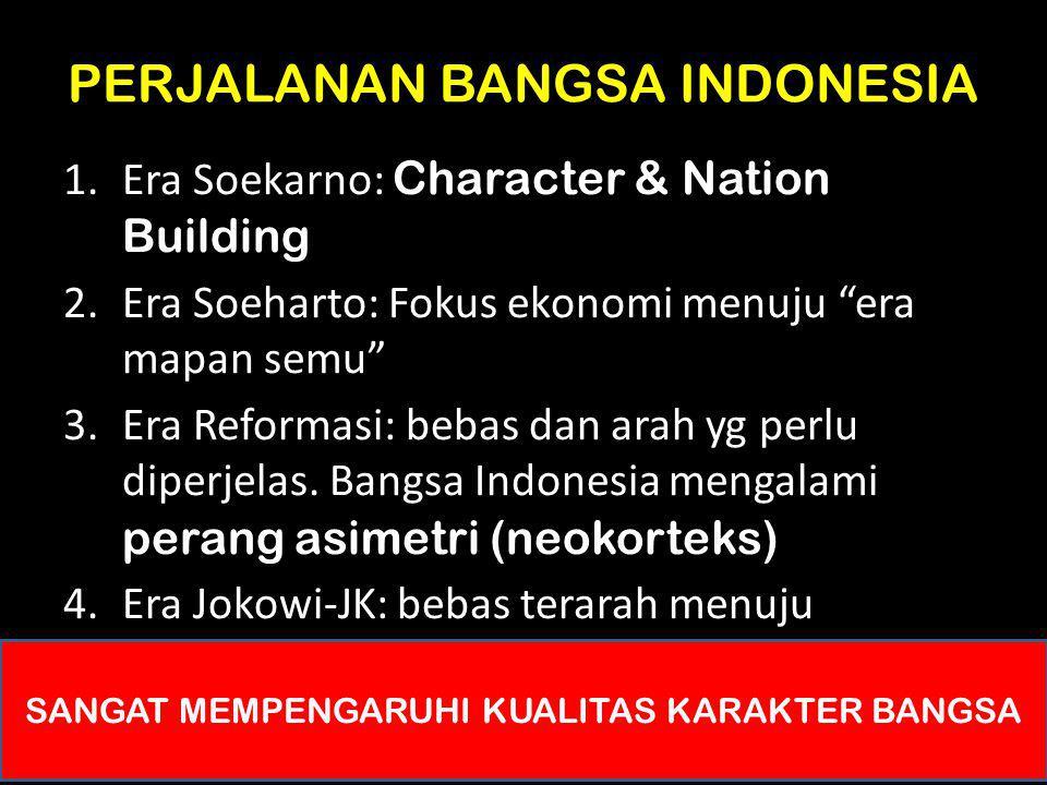 PERJALANAN BANGSA INDONESIA