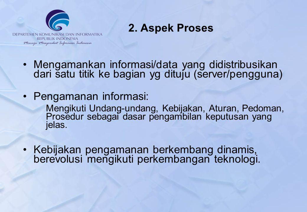 Pengamanan informasi:
