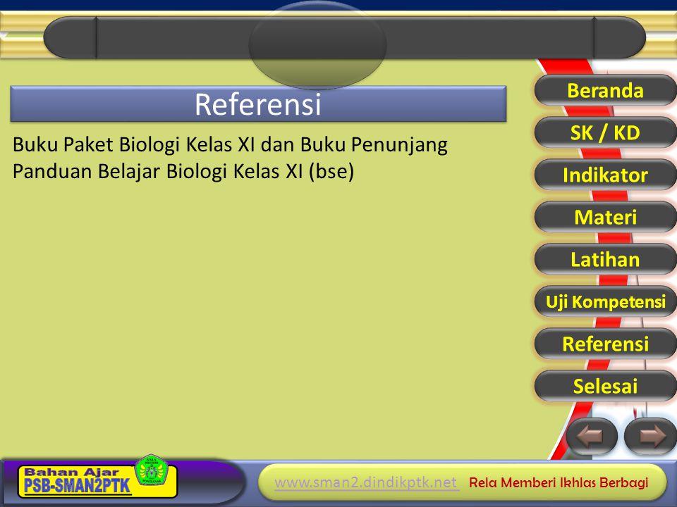 Referensi Beranda SK / KD