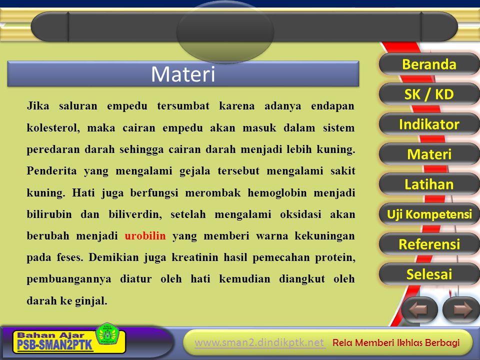 Materi Beranda SK / KD Indikator Materi Latihan Referensi Selesai