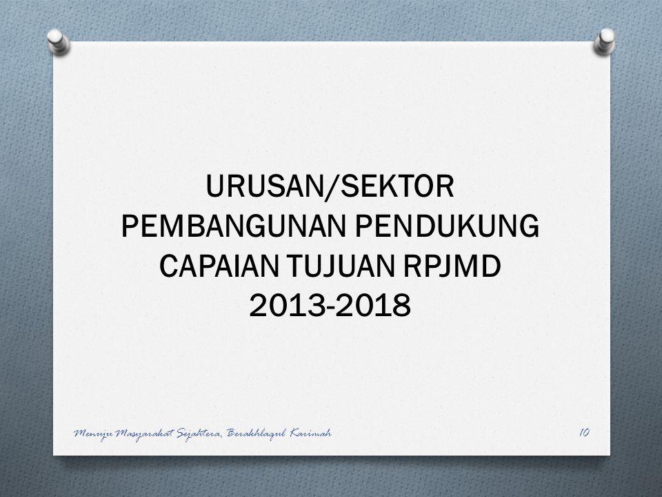 URUSAN/SEKTOR PEMBANGUNAN PENDUKUNG CAPAIAN TUJUAN RPJMD 2013-2018