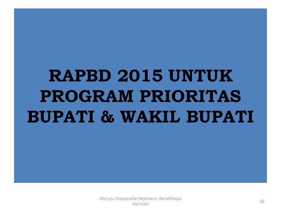 RAPBD 2015 UNTUK PROGRAM PRIORITAS BUPATI & WAKIL BUPATI