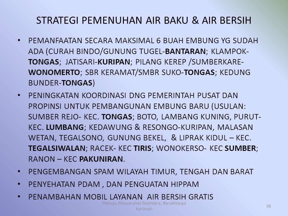 STRATEGI PEMENUHAN AIR BAKU & AIR BERSIH