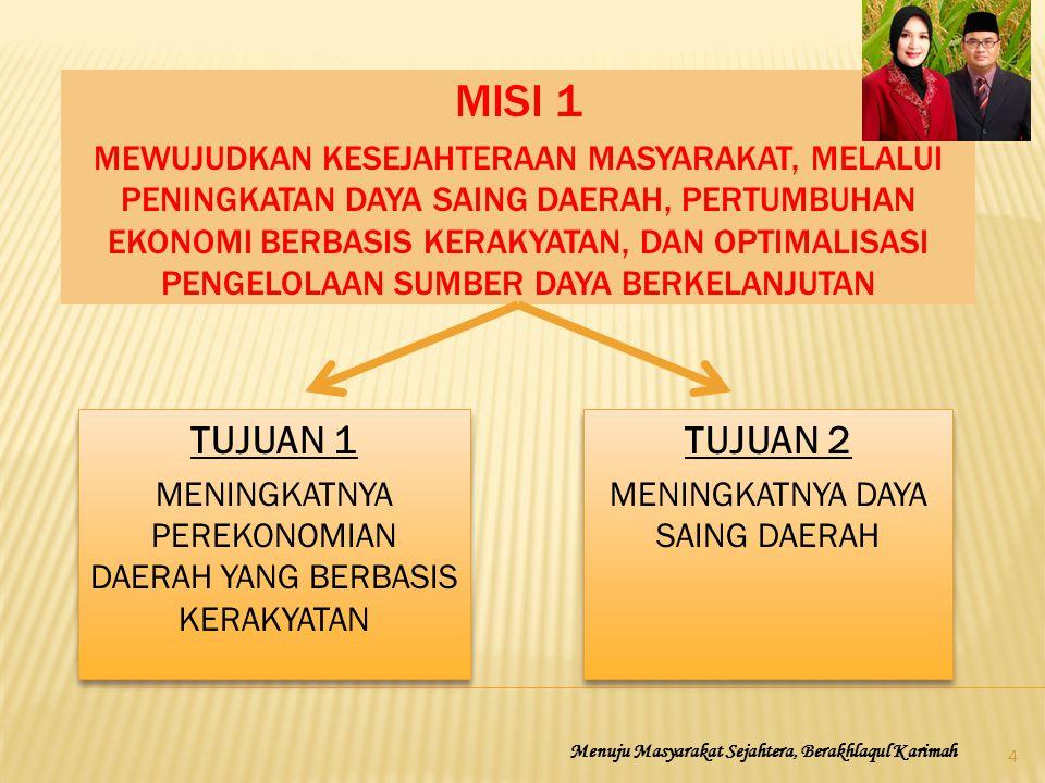 MISI 1