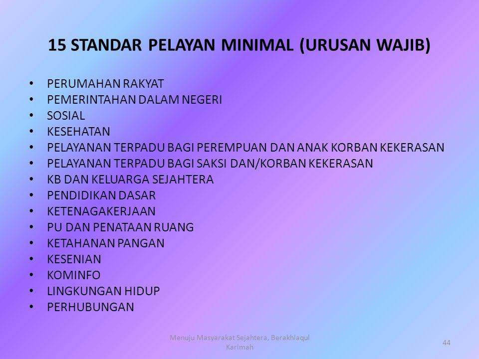 15 STANDAR PELAYAN MINIMAL (URUSAN WAJIB)