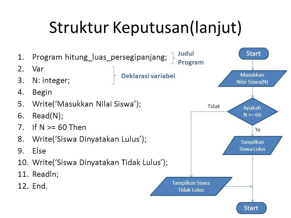 Struktur Keputusan(lanjut)