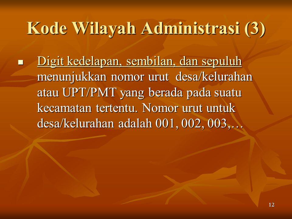 Kode Wilayah Administrasi (3)