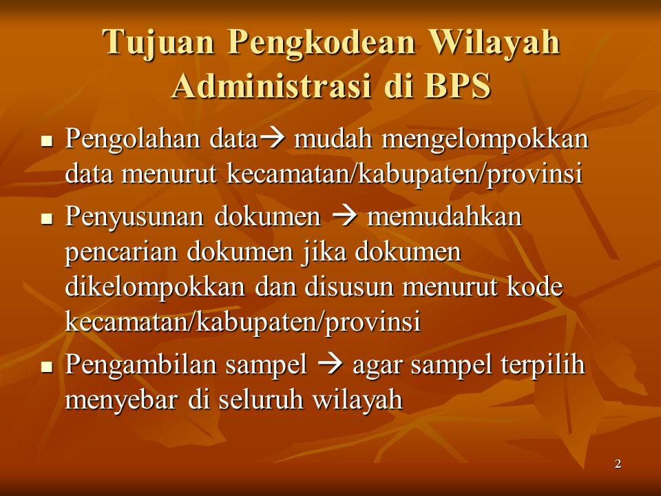 Tujuan Pengkodean Wilayah Administrasi di BPS