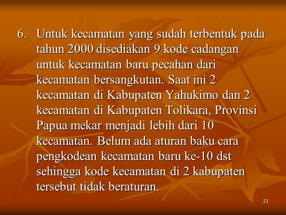 Untuk kecamatan yang sudah terbentuk pada tahun 2000 disediakan 9 kode cadangan untuk kecamatan baru pecahan dari kecamatan bersangkutan.