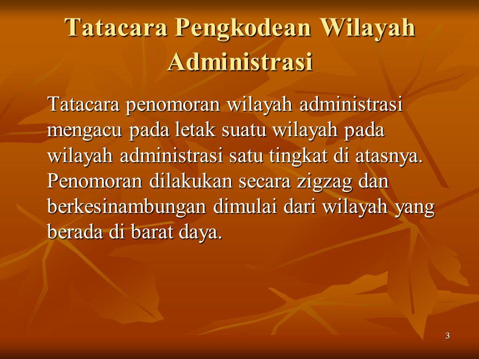 Tatacara Pengkodean Wilayah Administrasi