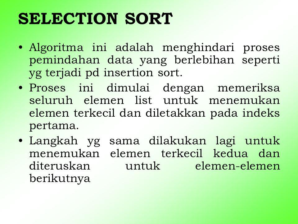 SELECTION SORT Algoritma ini adalah menghindari proses pemindahan data yang berlebihan seperti yg terjadi pd insertion sort.