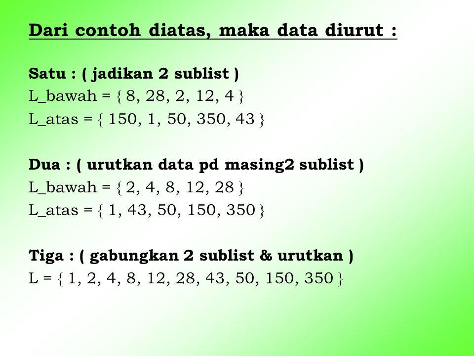 Dari contoh diatas, maka data diurut :