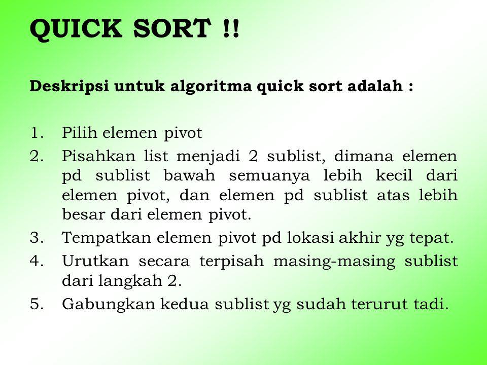 QUICK SORT !! Deskripsi untuk algoritma quick sort adalah :