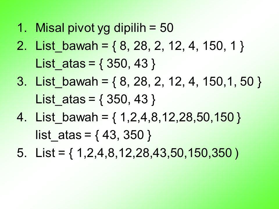 Misal pivot yg dipilih = 50