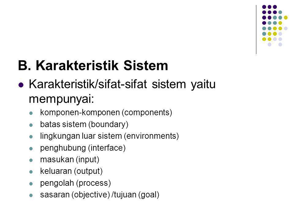 B. Karakteristik Sistem