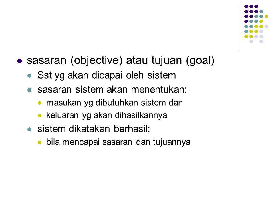 sasaran (objective) atau tujuan (goal)