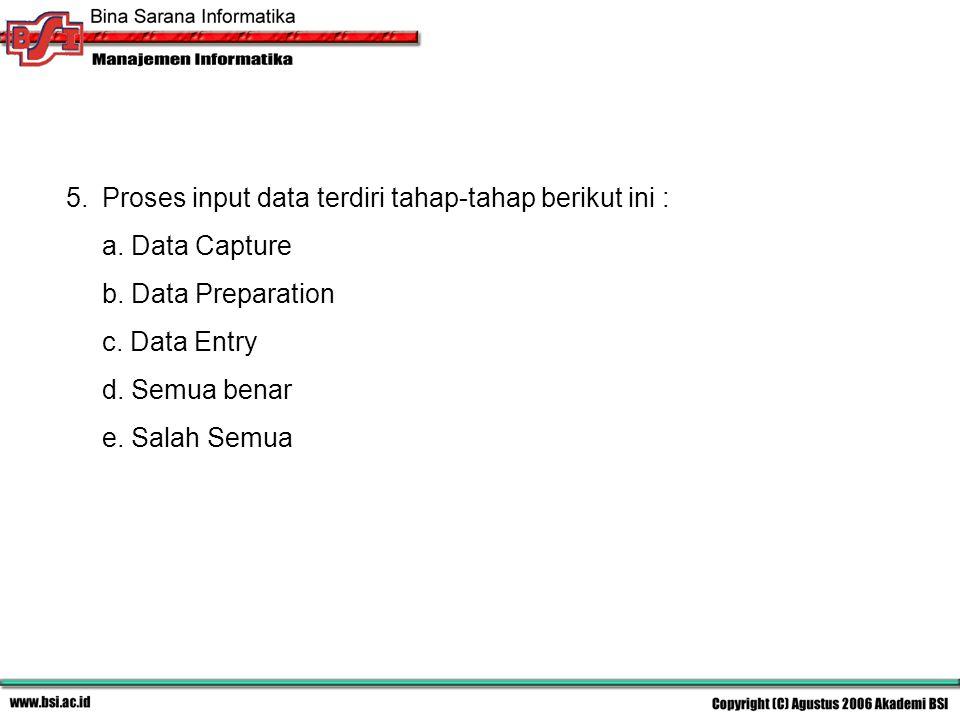 Proses input data terdiri tahap-tahap berikut ini :