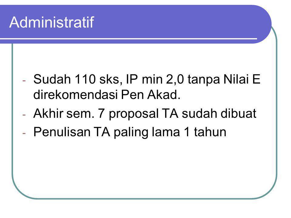 Administratif Sudah 110 sks, IP min 2,0 tanpa Nilai E direkomendasi Pen Akad. Akhir sem. 7 proposal TA sudah dibuat.