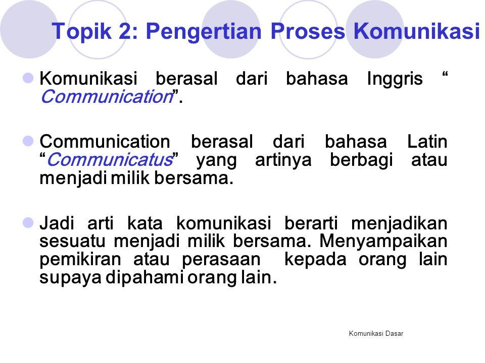 Topik 2: Pengertian Proses Komunikasi