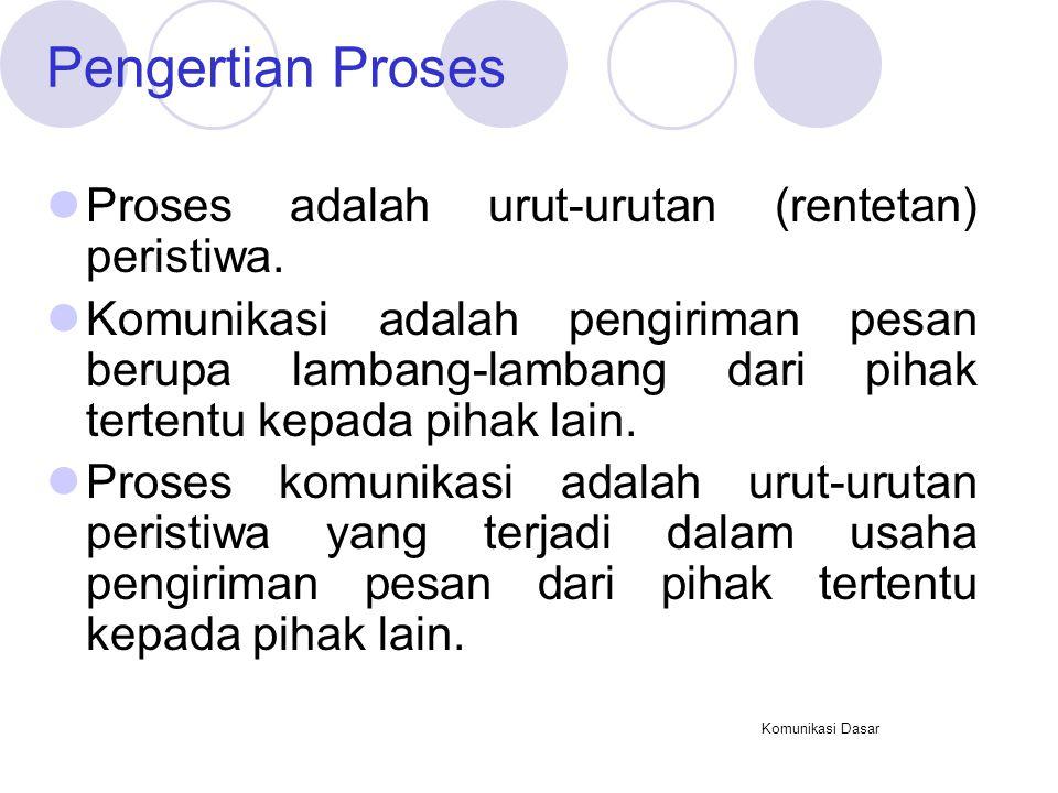 Pengertian Proses Proses adalah urut-urutan (rentetan) peristiwa.