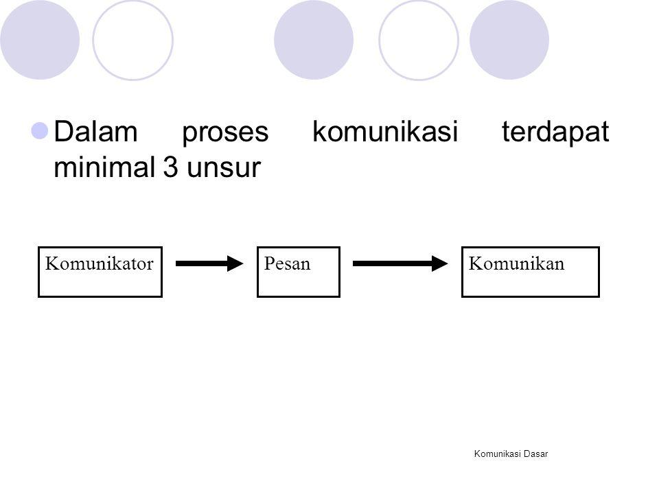 Dalam proses komunikasi terdapat minimal 3 unsur