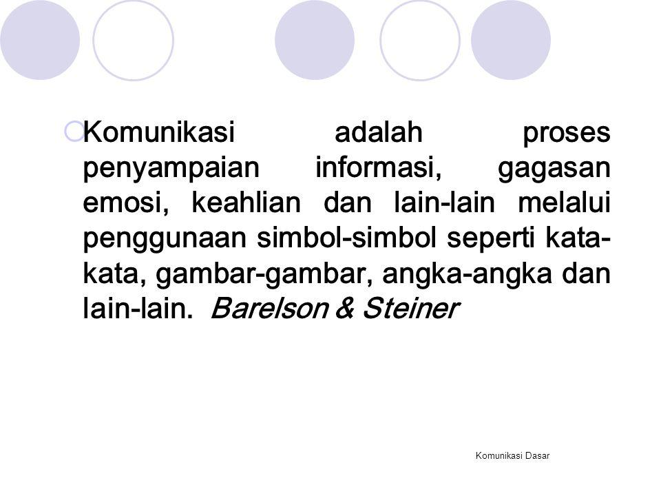 Komunikasi adalah proses penyampaian informasi, gagasan emosi, keahlian dan lain-lain melalui penggunaan simbol-simbol seperti kata-kata, gambar-gambar, angka-angka dan lain-lain. Barelson & Steiner