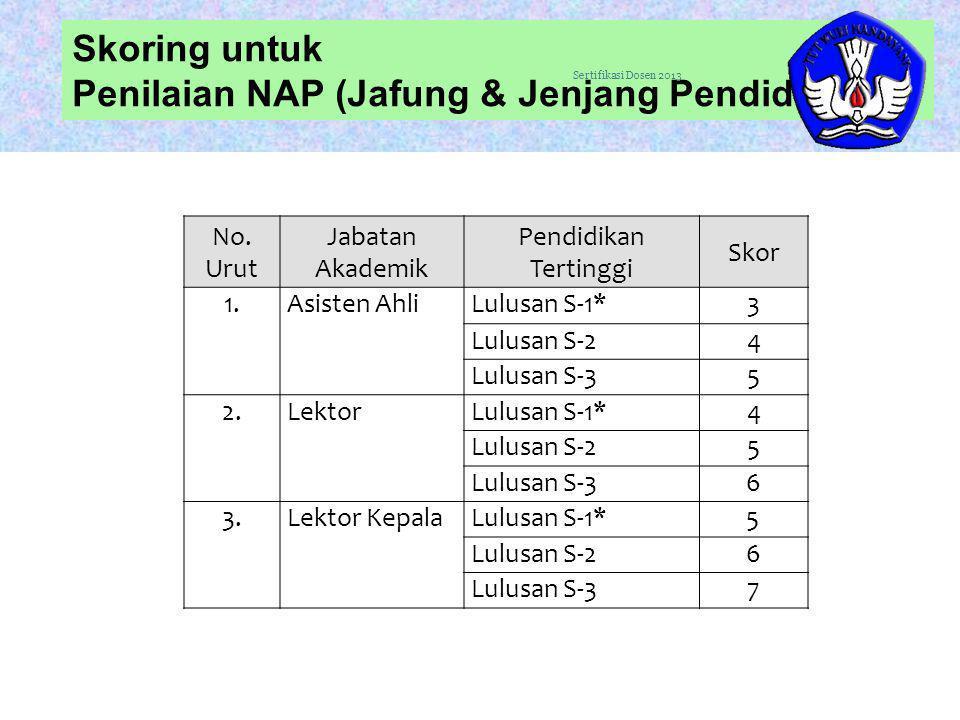 Penilaian NAP (Jafung & Jenjang Pendidikan)
