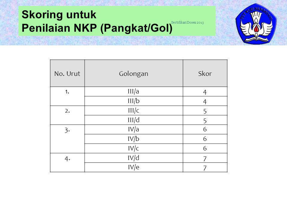 Penilaian NKP (Pangkat/Gol)