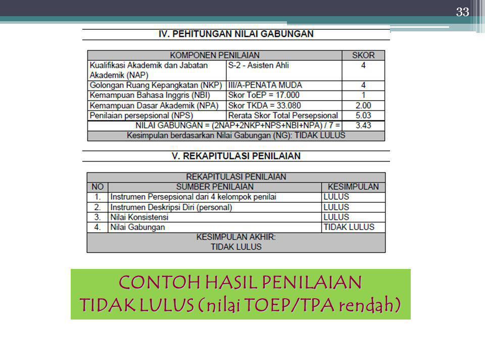 CONTOH HASIL PENILAIAN TIDAK LULUS (nilai TOEP/TPA rendah)