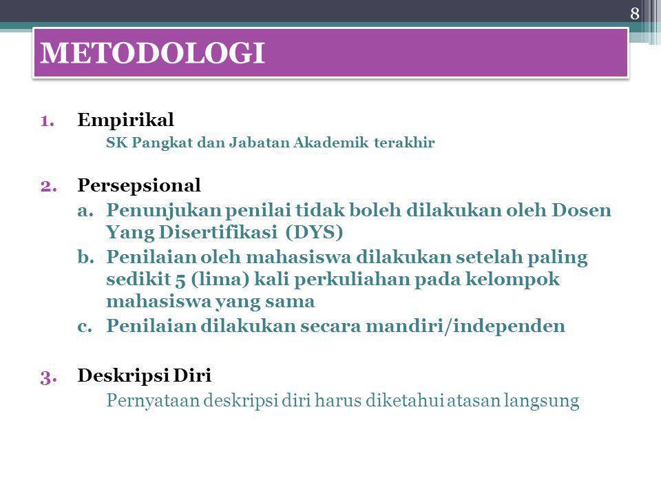 METODOLOGI Empirikal Persepsional