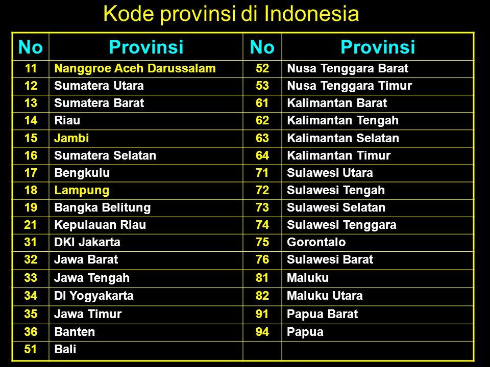 Kode provinsi di Indonesia