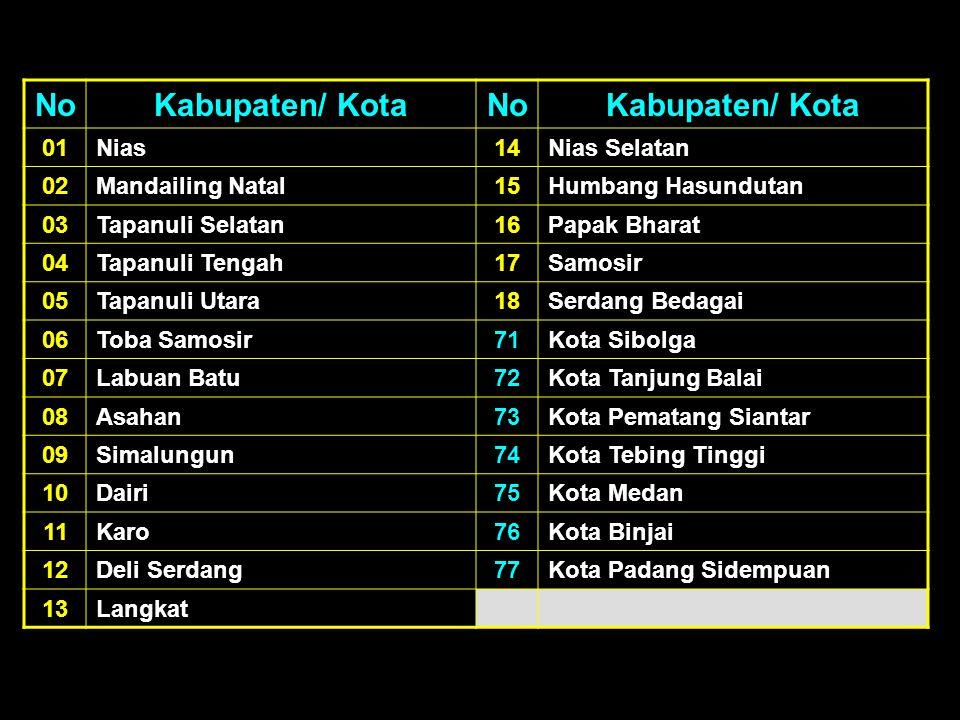 13. Sumatera Barat ………………. dst