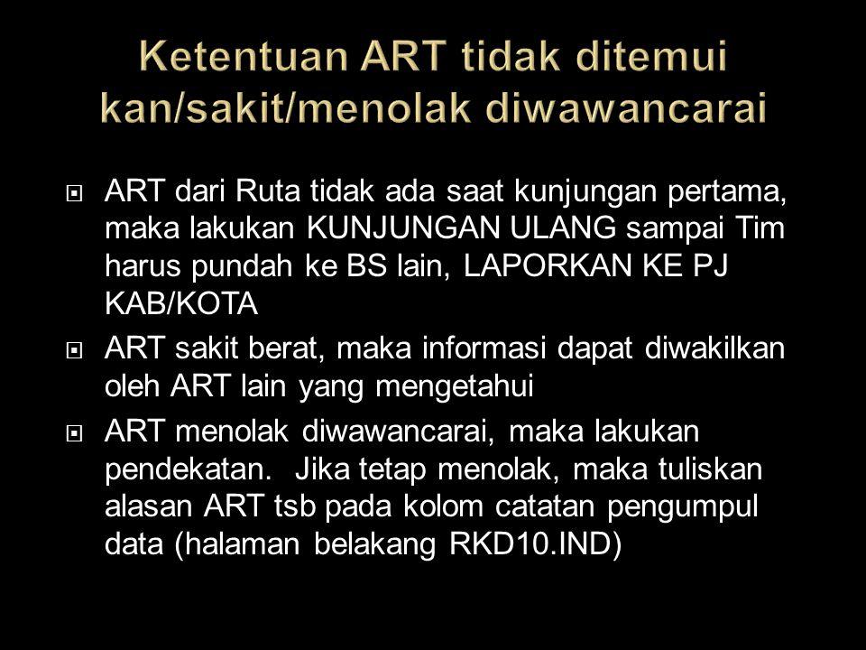 Ketentuan ART tidak ditemui kan/sakit/menolak diwawancarai
