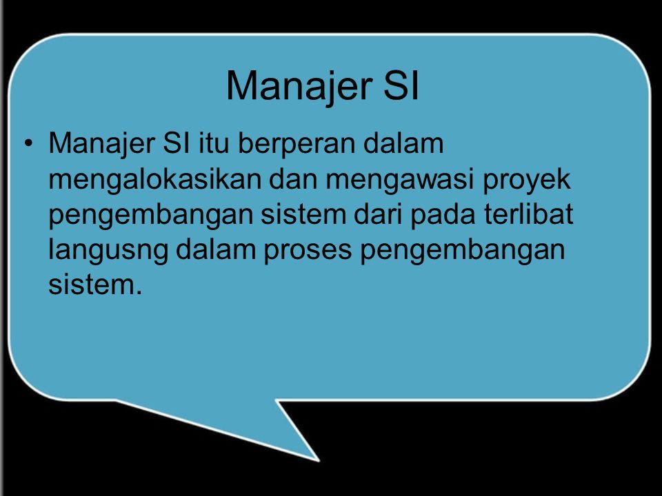 Manajer SI