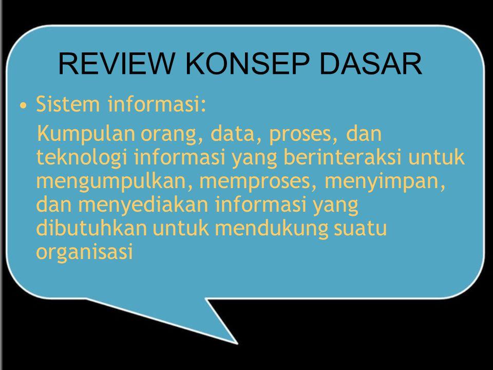 REVIEW KONSEP DASAR Sistem informasi: