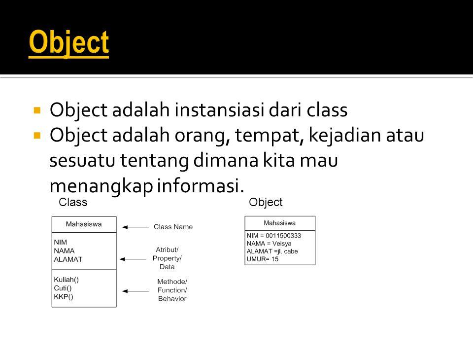 Object Object adalah instansiasi dari class