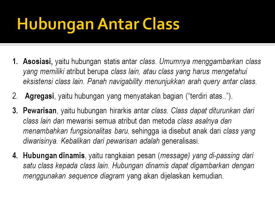 Hubungan Antar Class Hubungan Antar Class