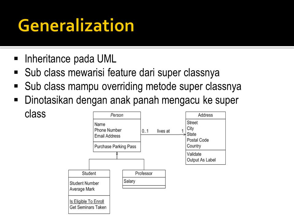 Generalization Inheritance pada UML