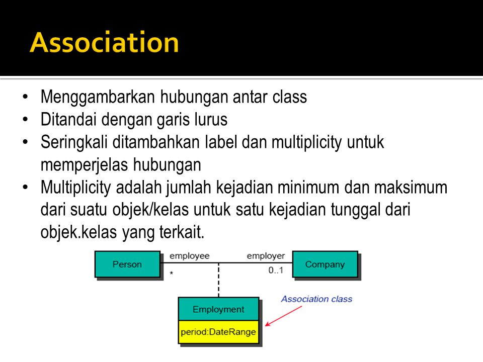 Association Menggambarkan hubungan antar class