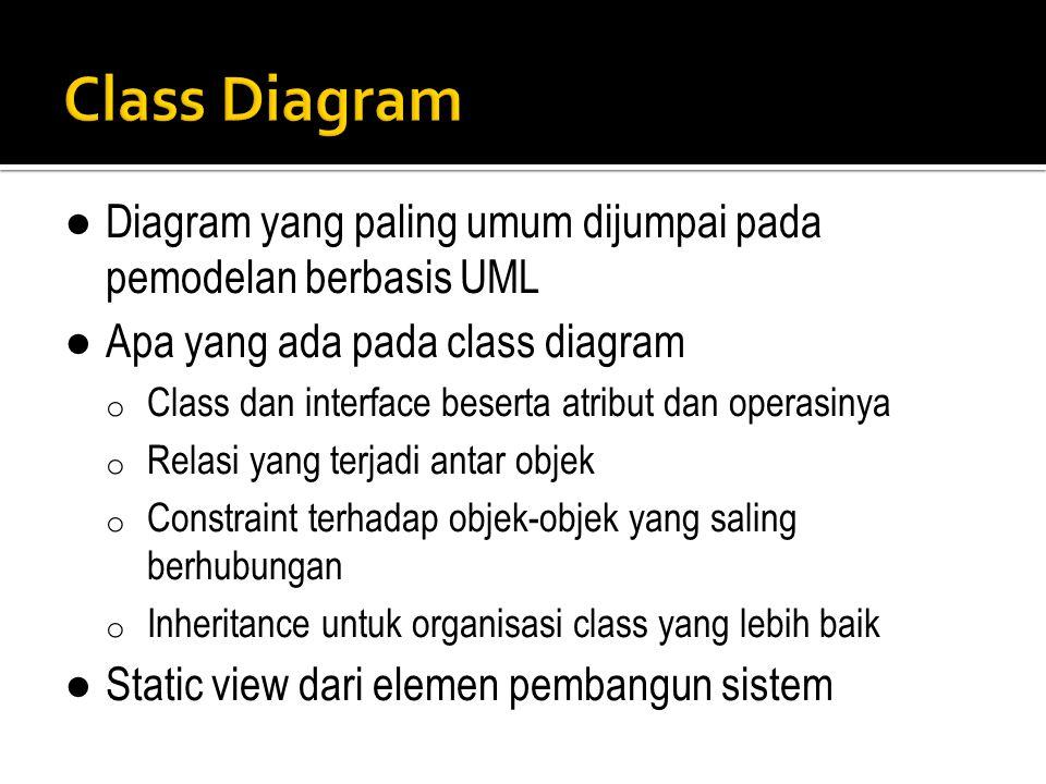 Class Diagram ● Diagram yang paling umum dijumpai pada pemodelan berbasis UML. ● Apa yang ada pada class diagram.