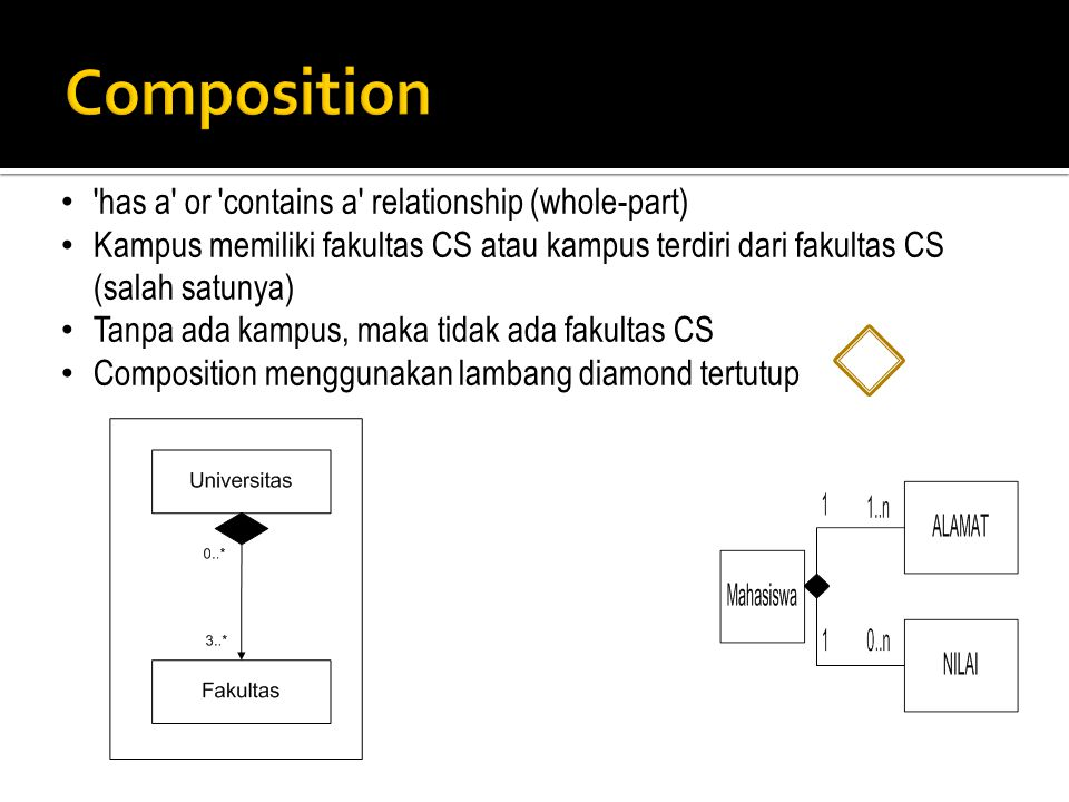 Composition has a or contains a relationship (whole-part)