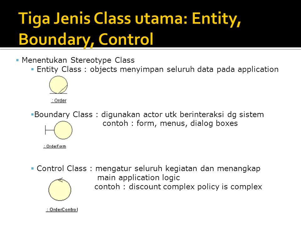 Tiga Jenis Class utama: Entity, Boundary, Control